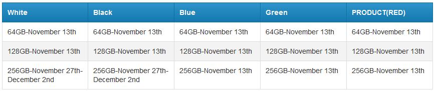 محبوبترین رنگهای گوشی iPhone 12 Pro Max در بین کاربران