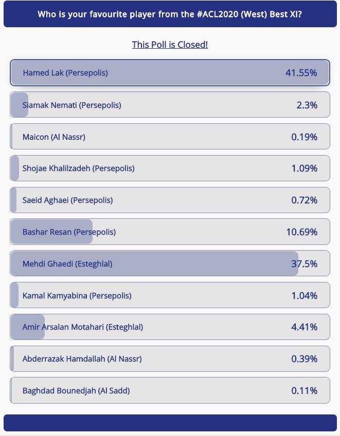 حامد لک بهترین بازیکن غرب آسیا شد