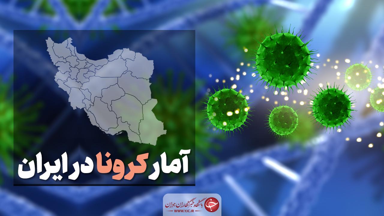آخرین آمار کرونا در ایران؛ تعداد ابتلای روزانه رکورد زد