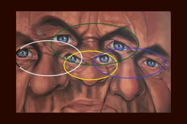 چهرههایی که میتوانند شخصیت شما را مشخص کنند