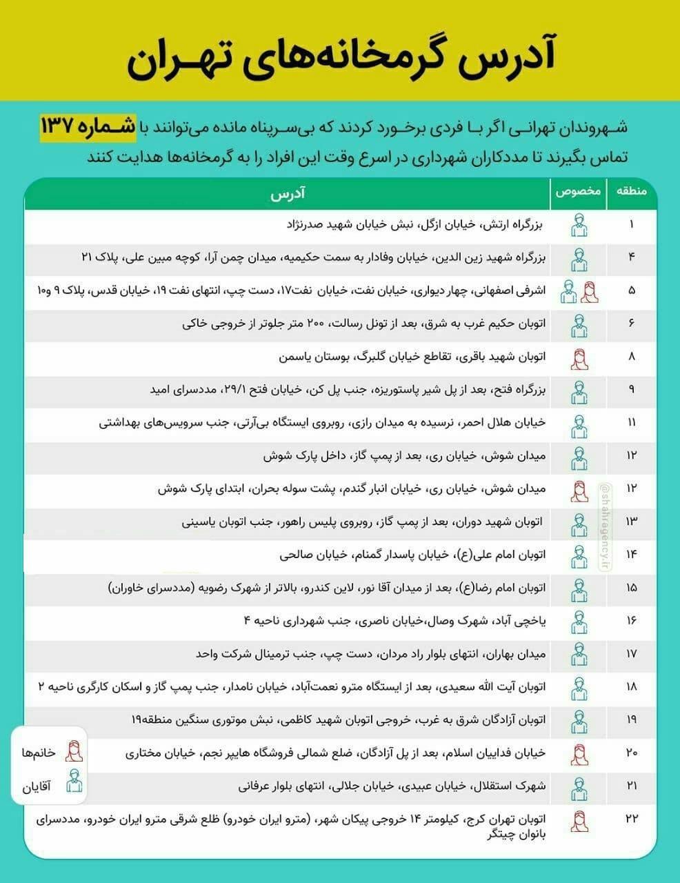 نشانی گرمخانههای تهران اعلام شد