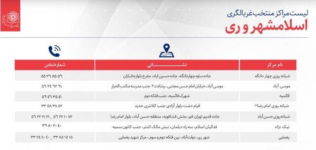 لیست مراکز غربالگری کووید 19 در تهران