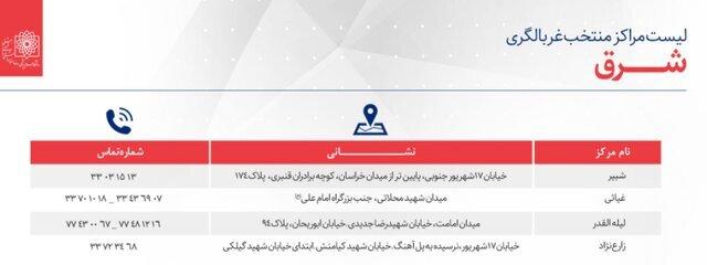 تهرانیها برای تست کرونا به کجا مراجعه کنند؟