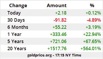 در بازار طلا و سکه چه میگذرد/ تا پایان سال بازار آرامی را تجربه میکنیم