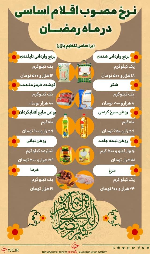 نرخ مصوب اقلام اساسی در ماه مبارک  رمضان مشخص شد