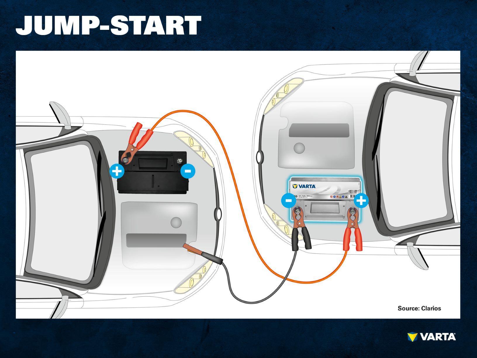 ترفندهای برای از نو کار کردن باتری های از کار افتاده خودرو