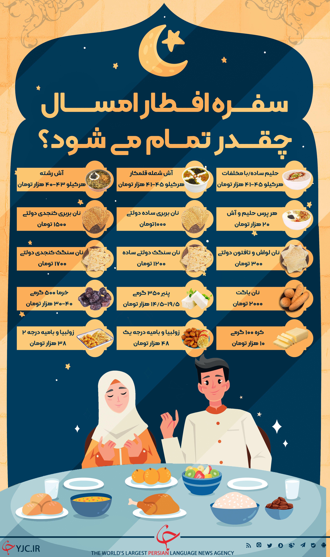سفر افطار امسال چقدر تمام می شود؟